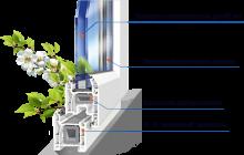 Выбираем лучшие металлопластиковые окна: ТОП-3